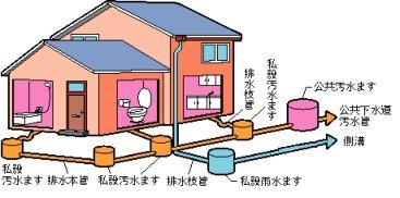 排水整備図.PNG