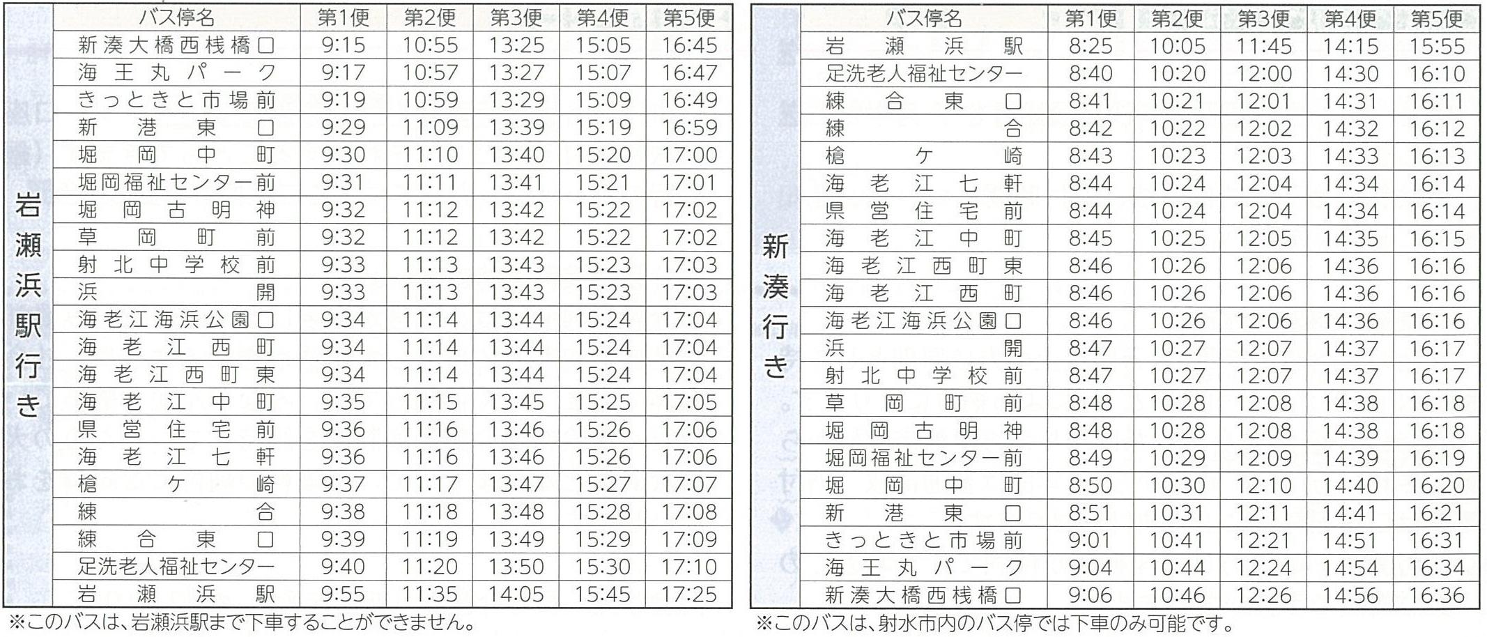 �P海王丸パーク・ライトレール接続線