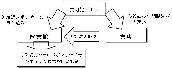 雑誌スポンサー.jpg