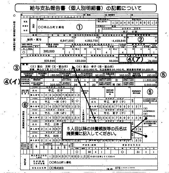 給与支払報告書記載例.JPG