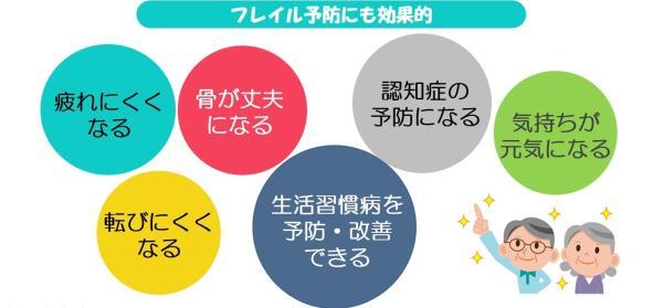 InkedInked体操の効果2改_LI.jpg