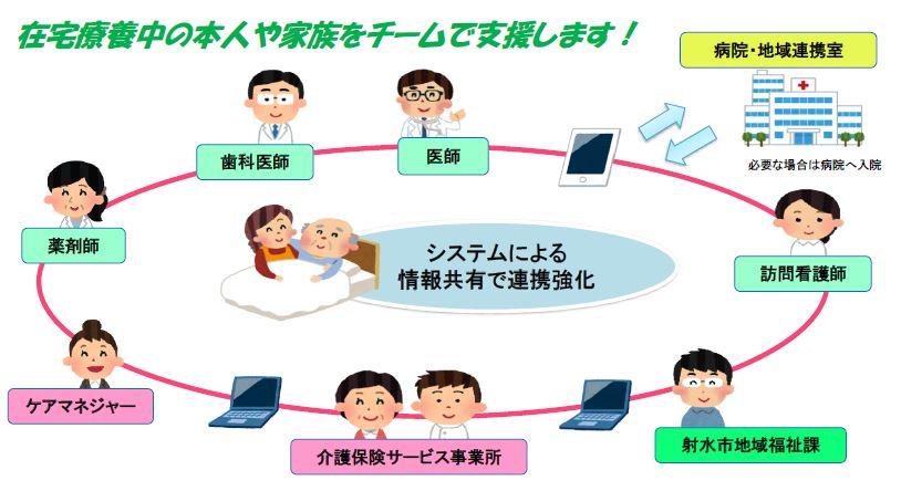 システム概要図.JPG
