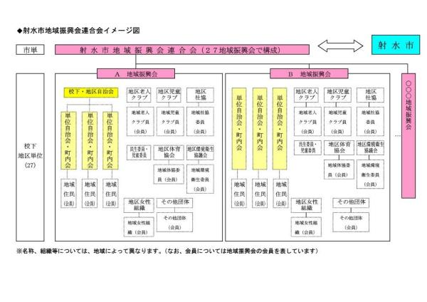 連合会イメージ図HP用.jpg